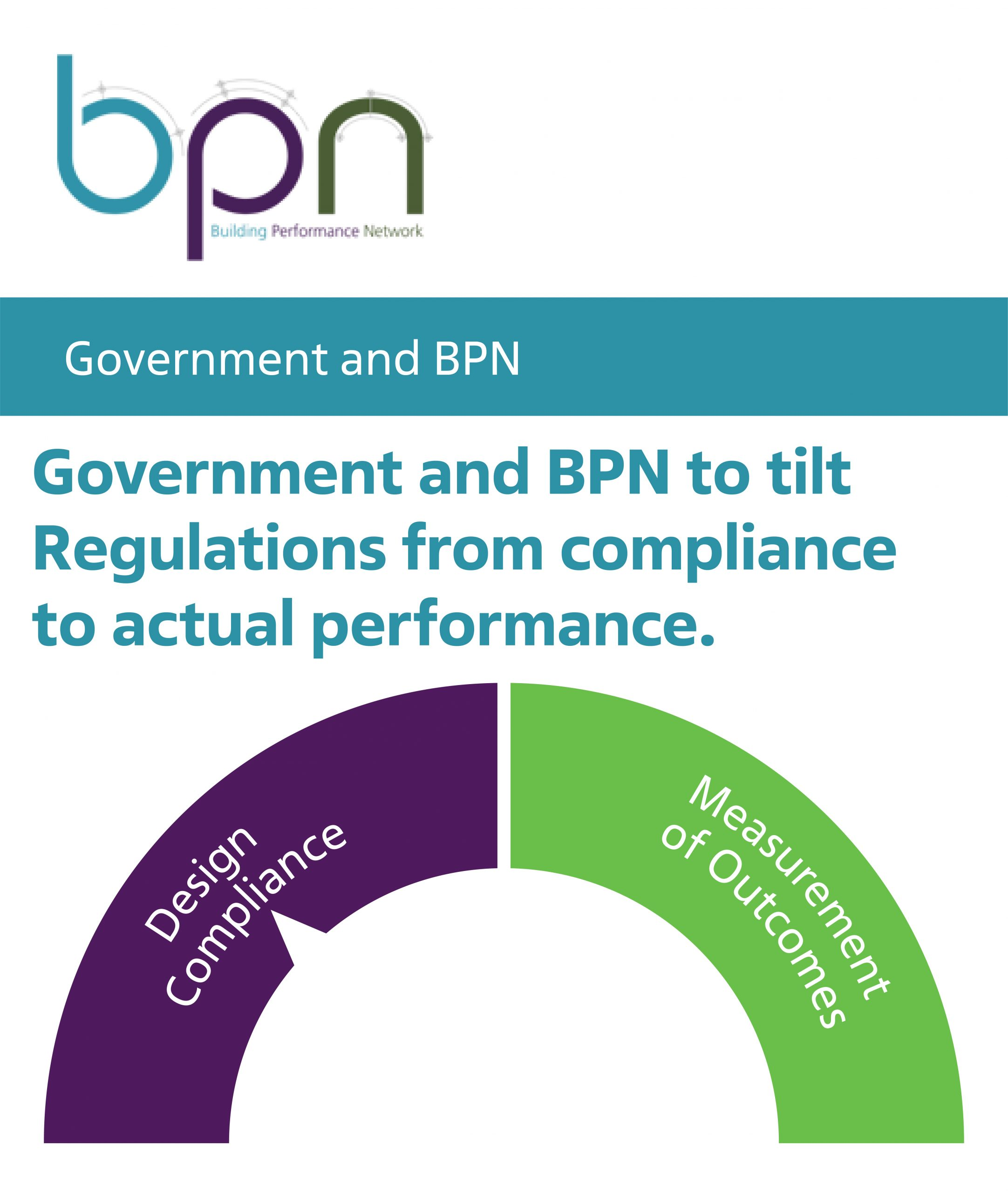 New BPN infographics - a visual guide to BPE for homes